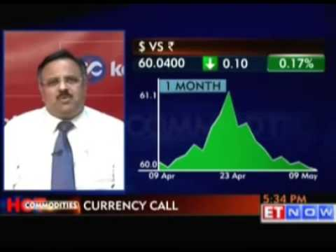 Currency call: Rupee hovers close to 1-month high