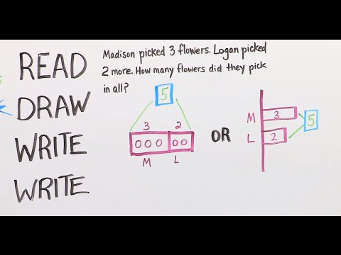 Modeling with Tape Diagrams | Good To Know | WSKG